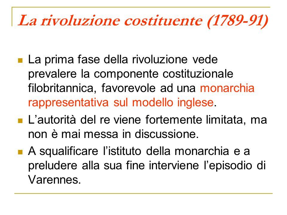 La rivoluzione costituente (1789-91)