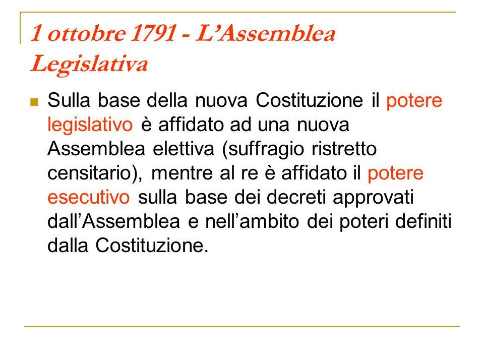 1 ottobre 1791 - L'Assemblea Legislativa