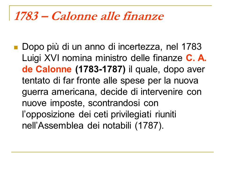 1783 – Calonne alle finanze