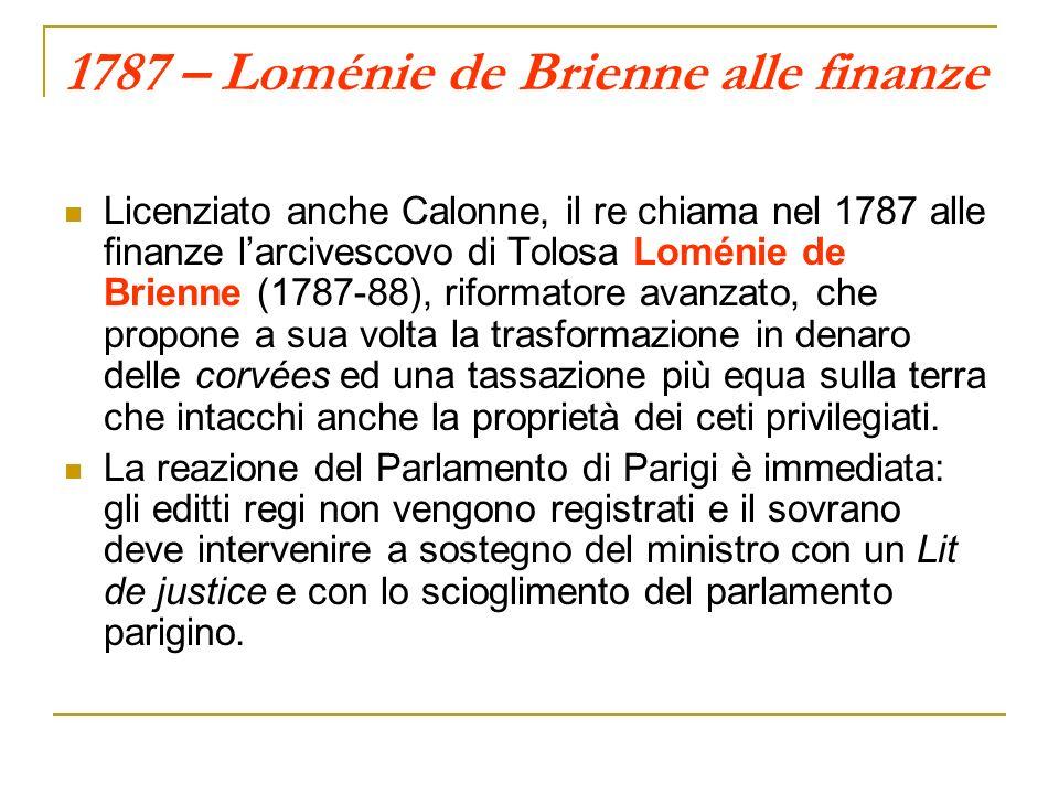 1787 – Loménie de Brienne alle finanze