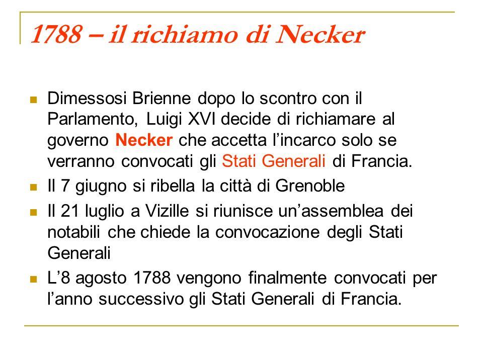 1788 – il richiamo di Necker