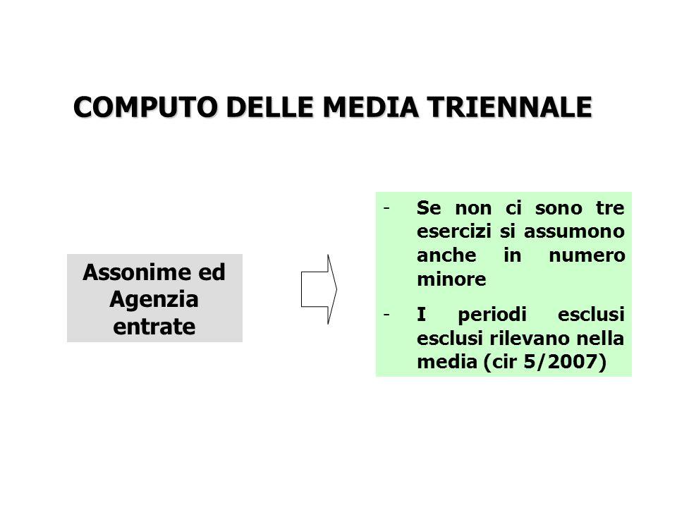 COMPUTO DELLE MEDIA TRIENNALE Assonime ed Agenzia entrate