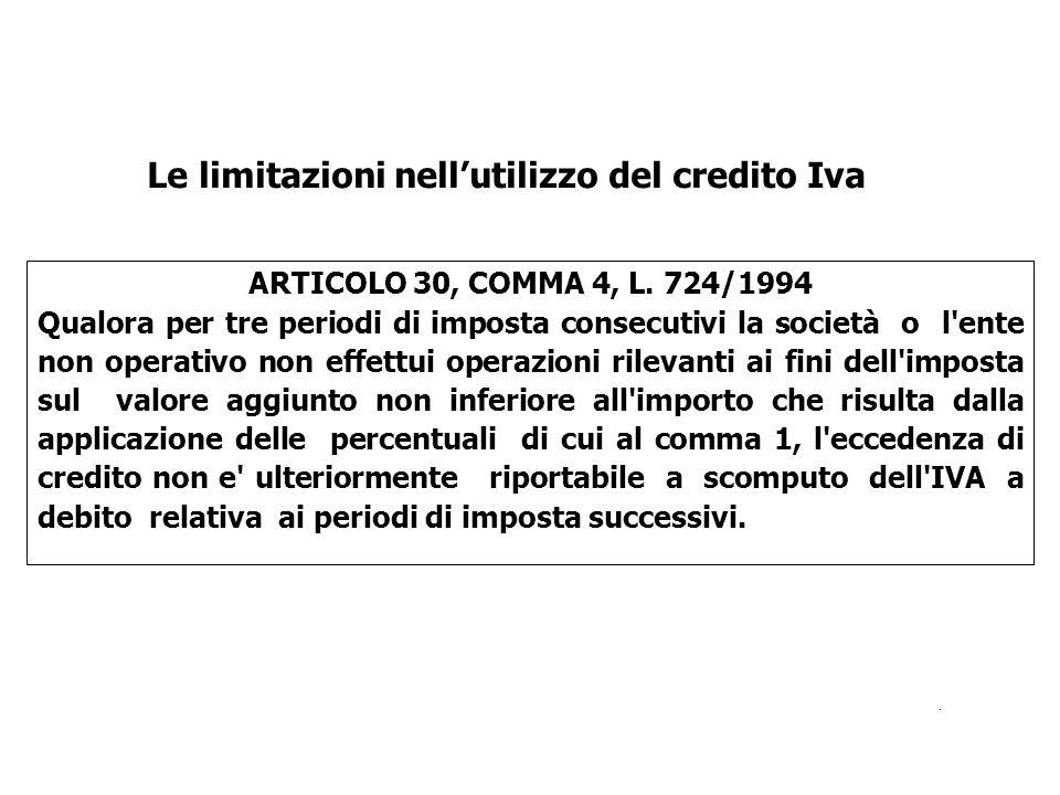 Le limitazioni nell'utilizzo del credito Iva