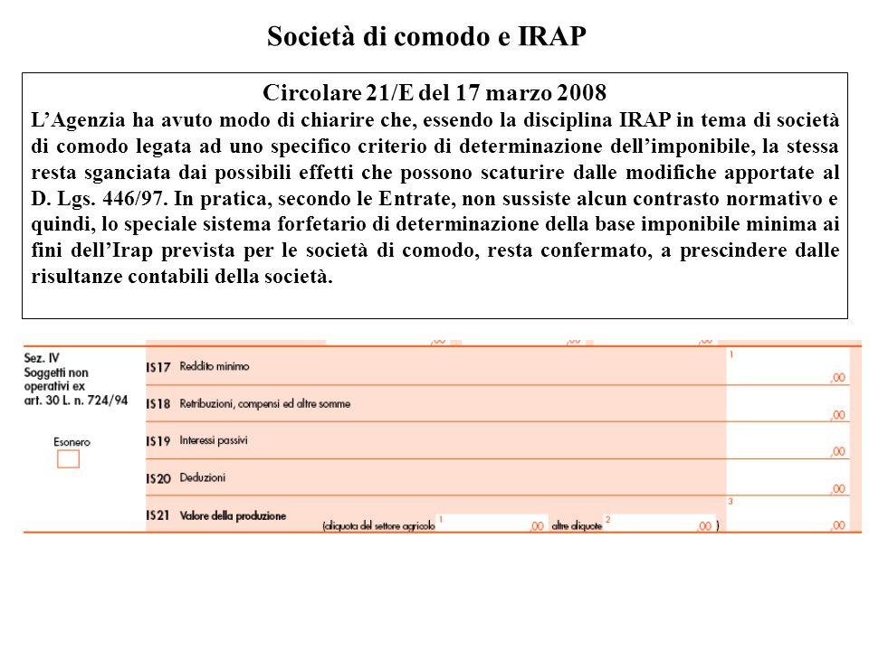 Società di comodo e IRAP