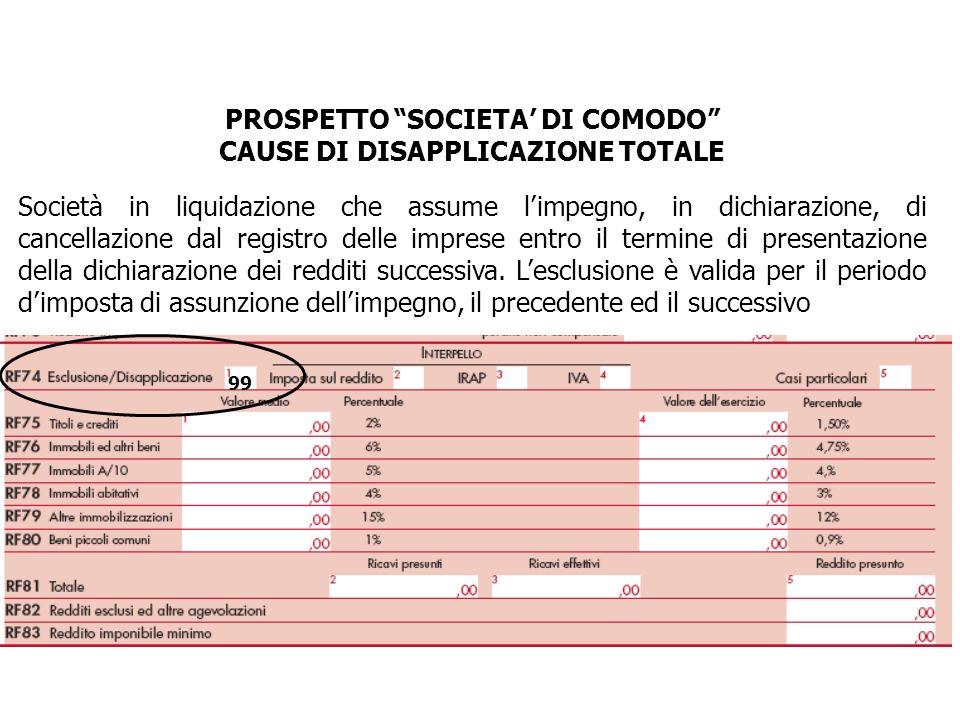 PROSPETTO SOCIETA' DI COMODO CAUSE DI DISAPPLICAZIONE TOTALE