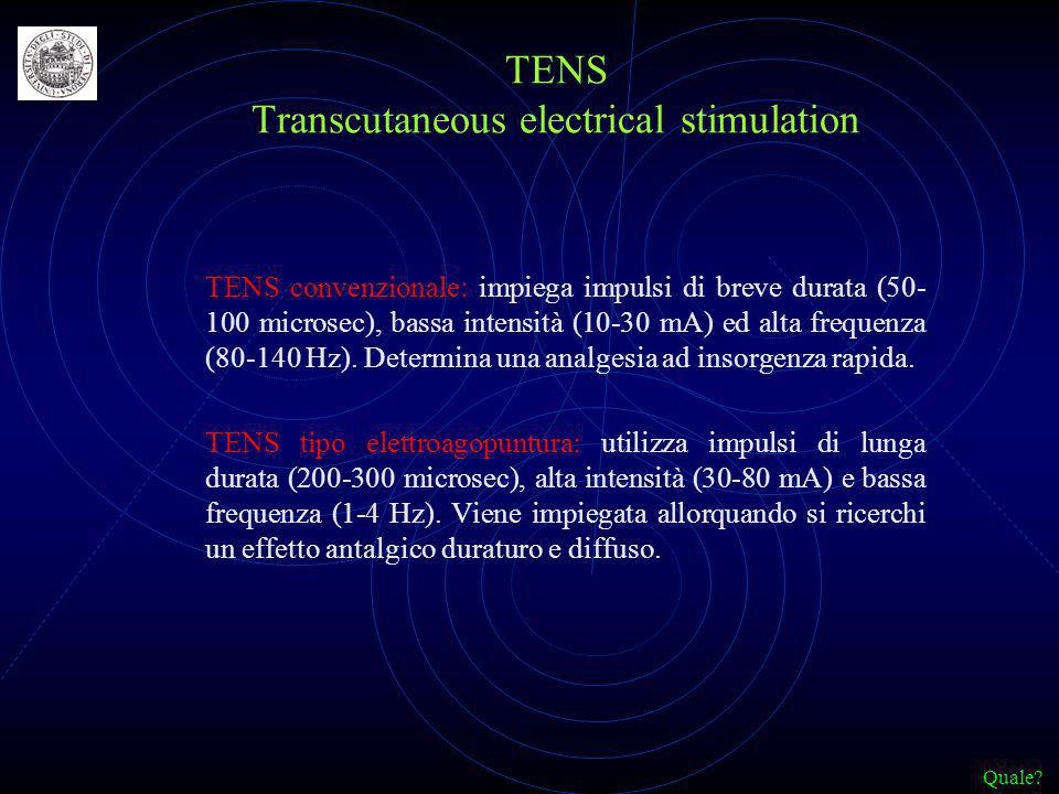 TENS Transcutaneous electrical stimulation