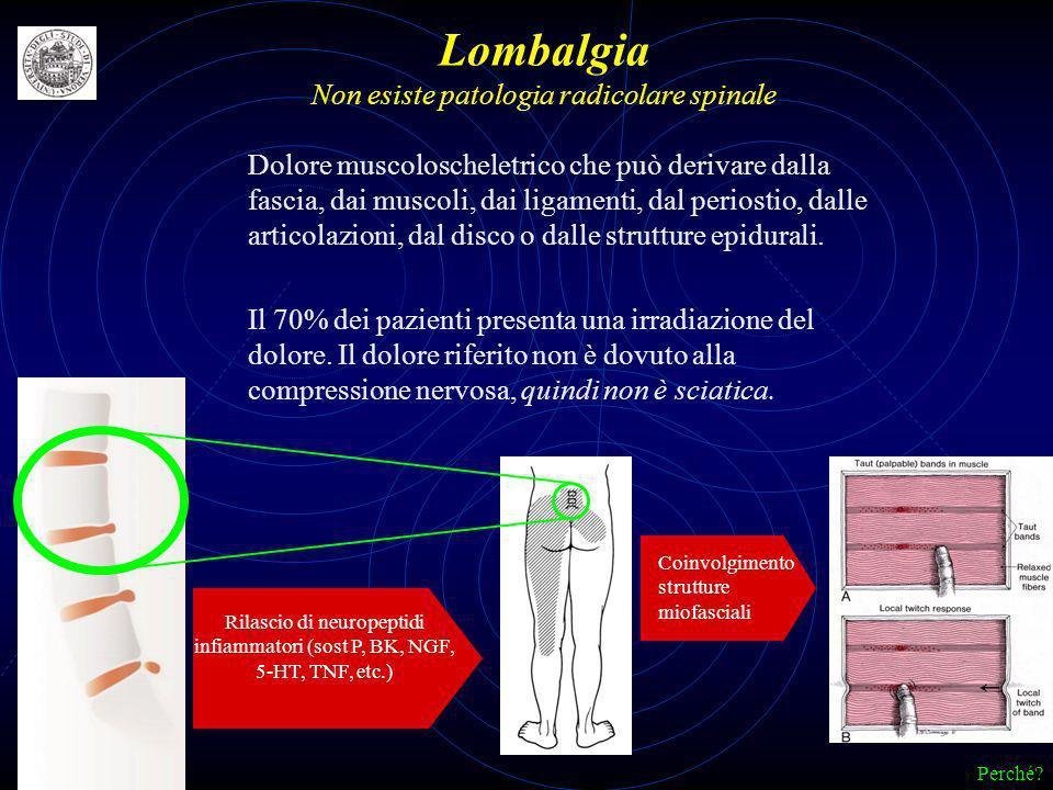 Lombalgia Non esiste patologia radicolare spinale