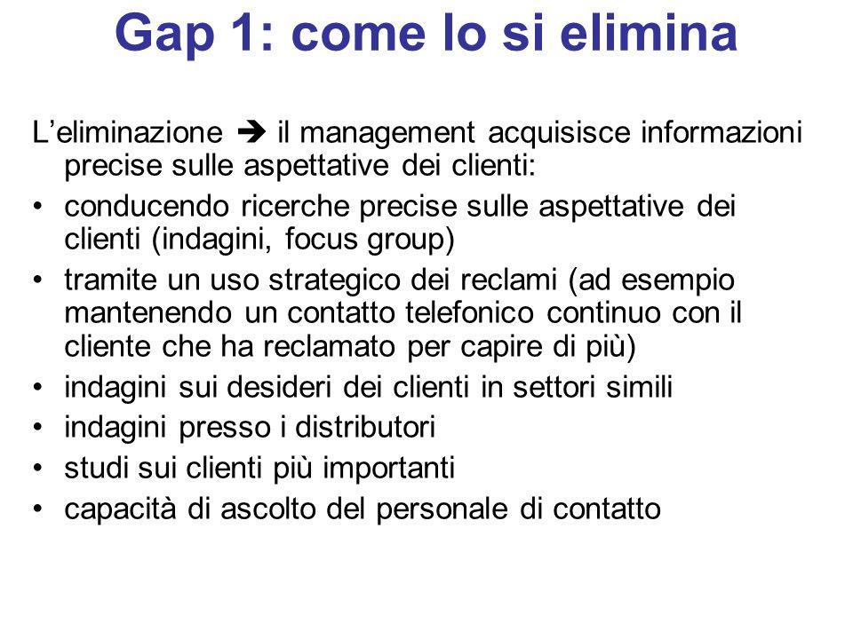 Gap 1: come lo si elimina L'eliminazione  il management acquisisce informazioni precise sulle aspettative dei clienti: