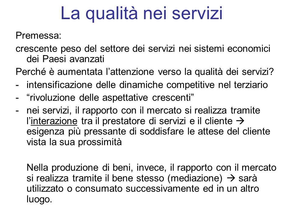 La qualità nei servizi Premessa: