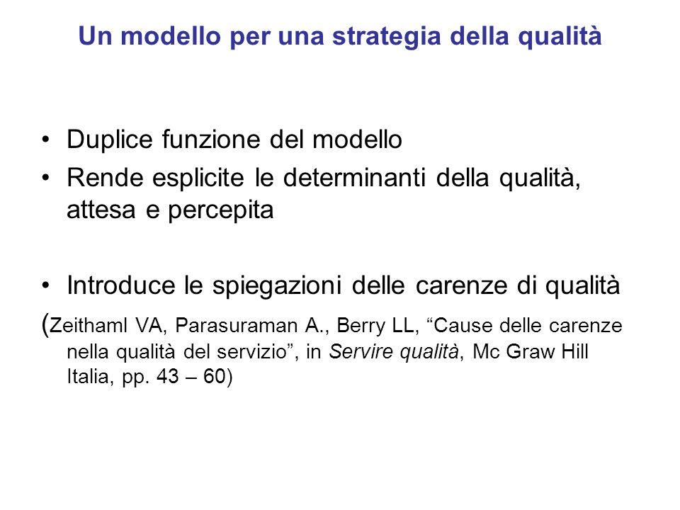 Un modello per una strategia della qualità