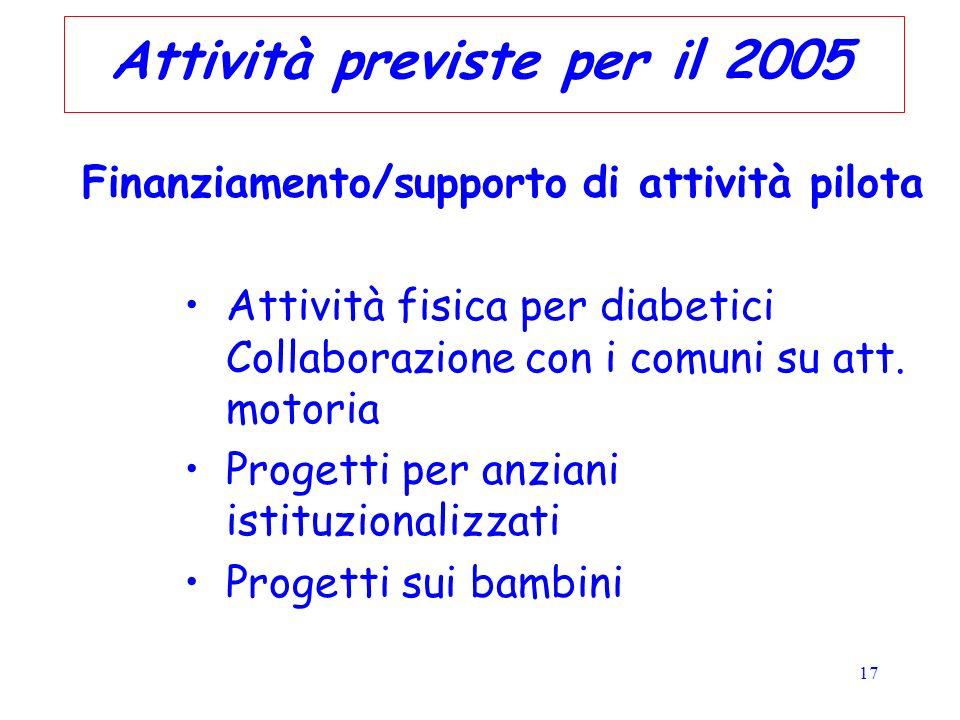 Attività previste per il 2005