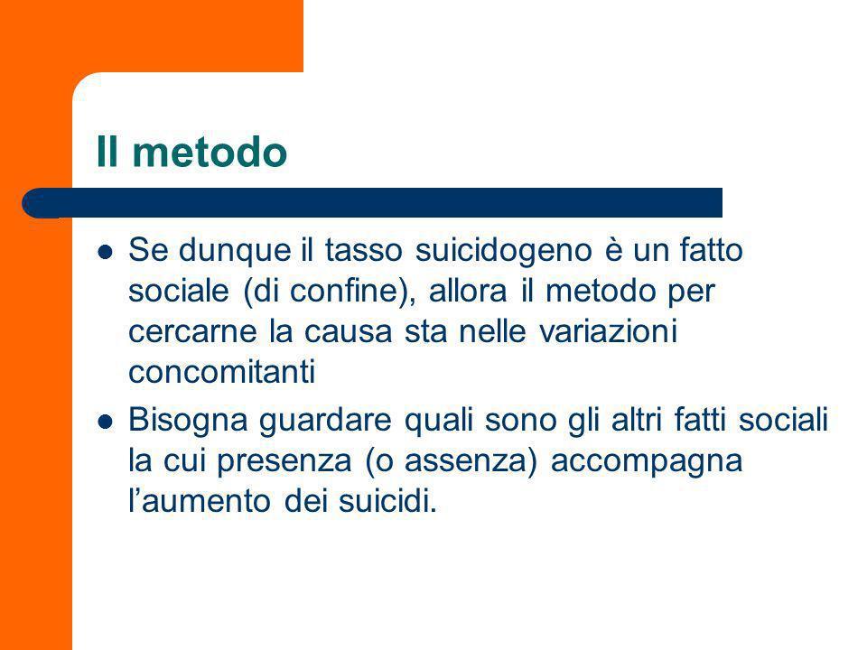 Il metodo Se dunque il tasso suicidogeno è un fatto sociale (di confine), allora il metodo per cercarne la causa sta nelle variazioni concomitanti.
