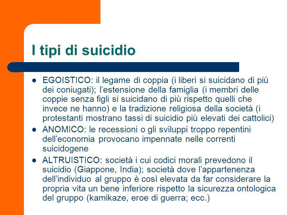 I tipi di suicidio