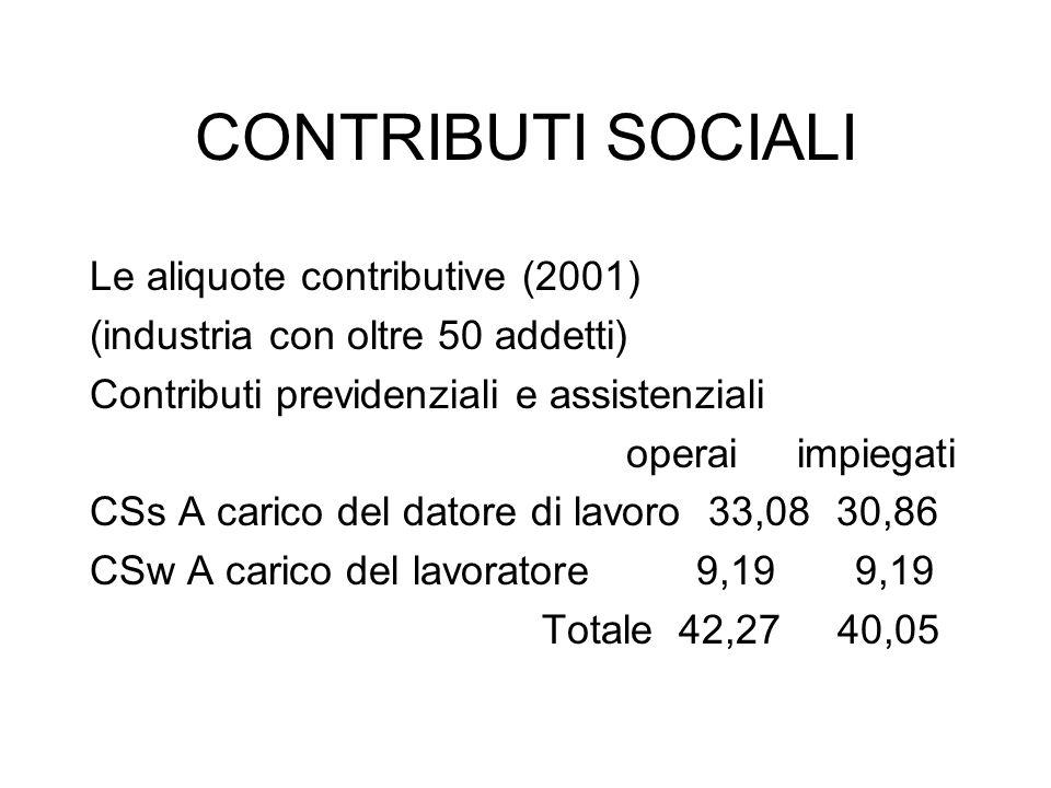 CONTRIBUTI SOCIALI Le aliquote contributive (2001)