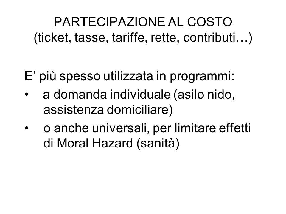 PARTECIPAZIONE AL COSTO (ticket, tasse, tariffe, rette, contributi…)
