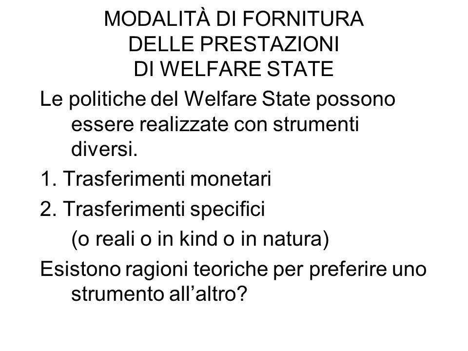 MODALITÀ DI FORNITURA DELLE PRESTAZIONI DI WELFARE STATE
