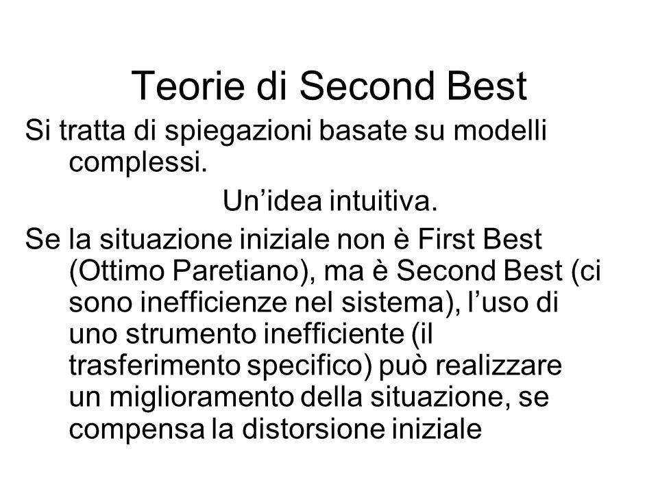 Teorie di Second Best Si tratta di spiegazioni basate su modelli complessi. Un'idea intuitiva.