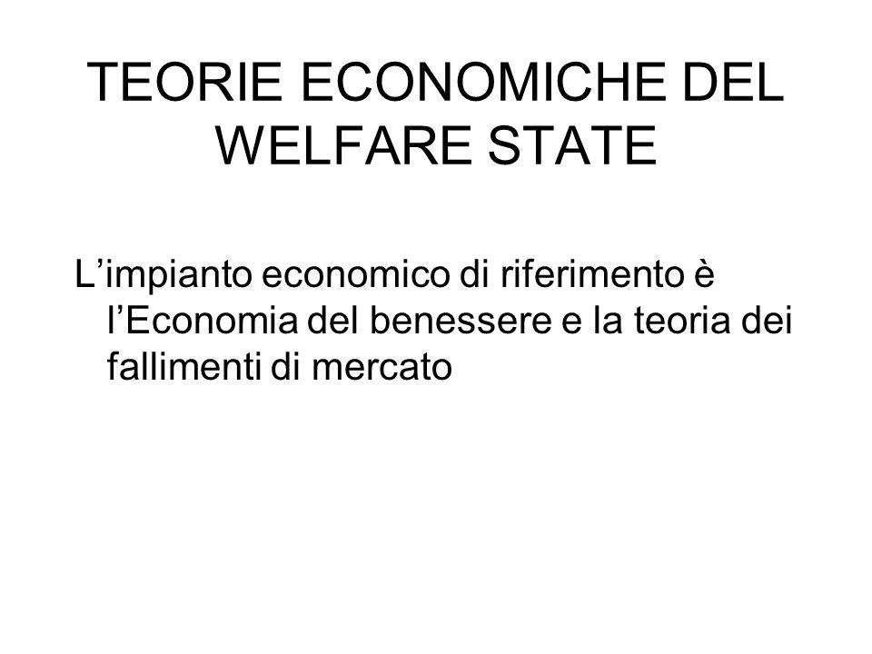 TEORIE ECONOMICHE DEL WELFARE STATE