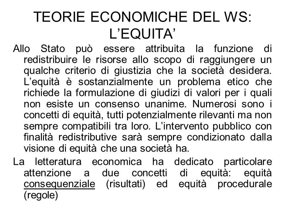 TEORIE ECONOMICHE DEL WS: L'EQUITA'