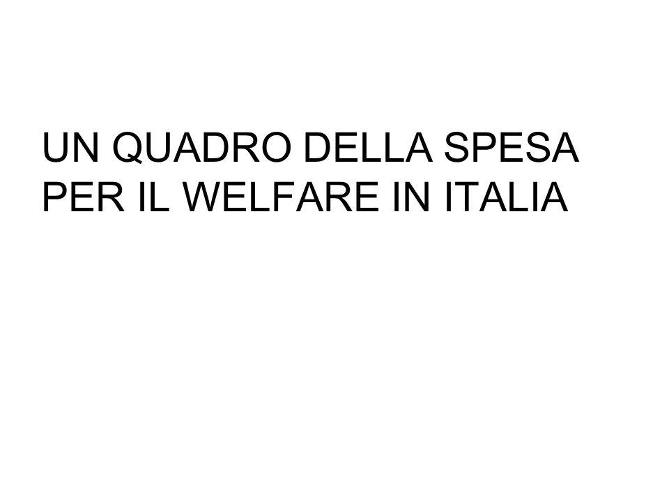 UN QUADRO DELLA SPESA PER IL WELFARE IN ITALIA