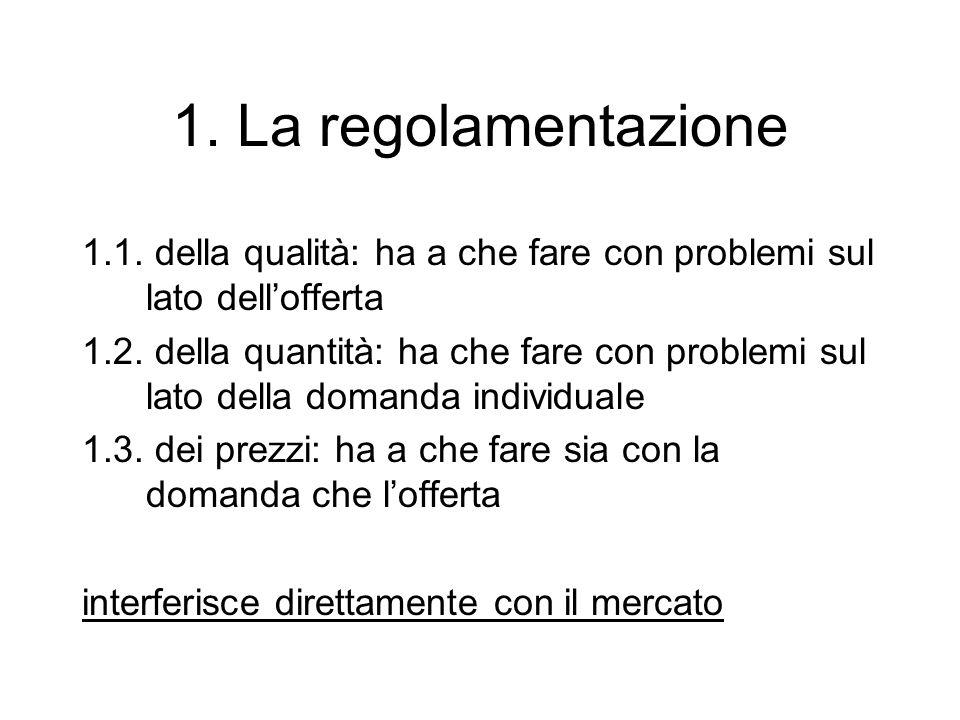 1. La regolamentazione1.1. della qualità: ha a che fare con problemi sul lato dell'offerta.