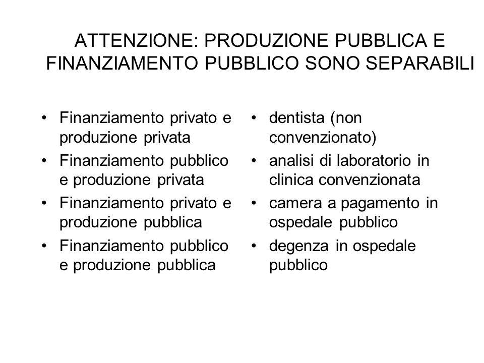 ATTENZIONE: PRODUZIONE PUBBLICA E FINANZIAMENTO PUBBLICO SONO SEPARABILI