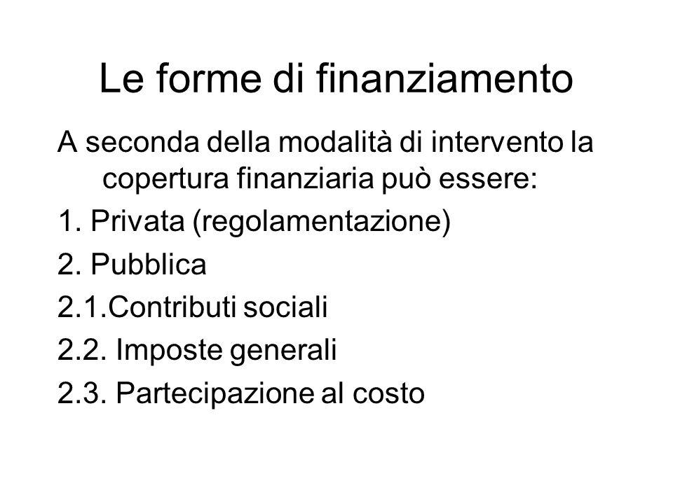 Le forme di finanziamento