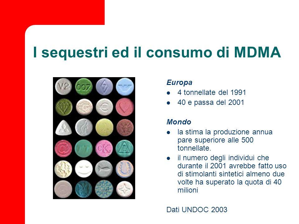 I sequestri ed il consumo di MDMA