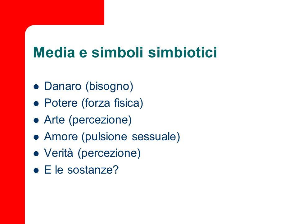 Media e simboli simbiotici