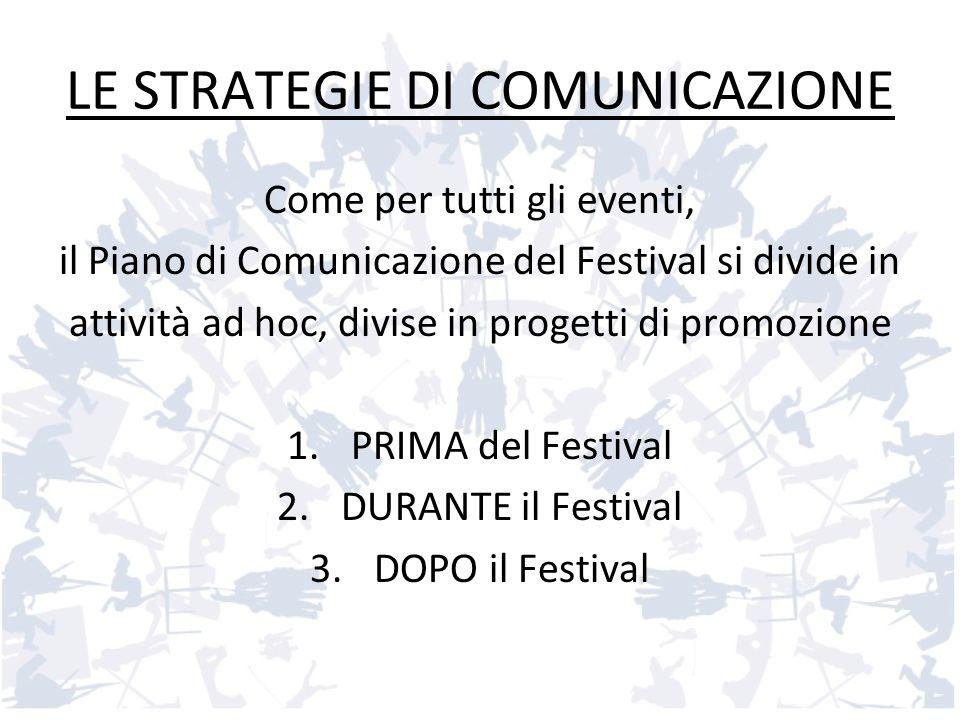 LE STRATEGIE DI COMUNICAZIONE