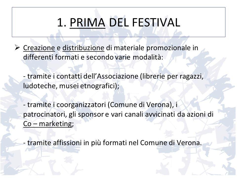 1. PRIMA DEL FESTIVAL