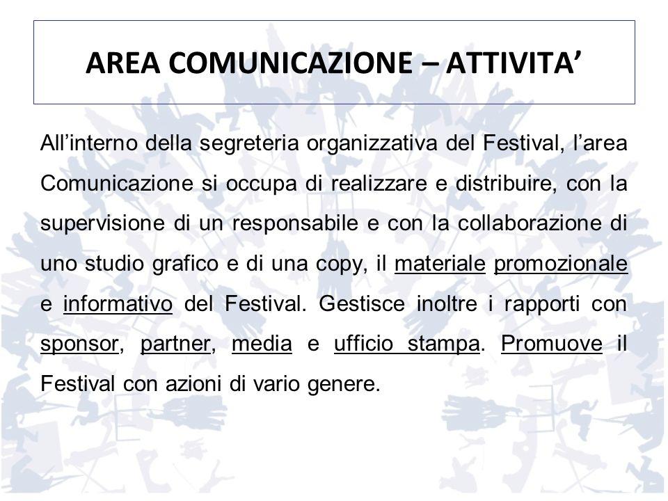 AREA COMUNICAZIONE – ATTIVITA'