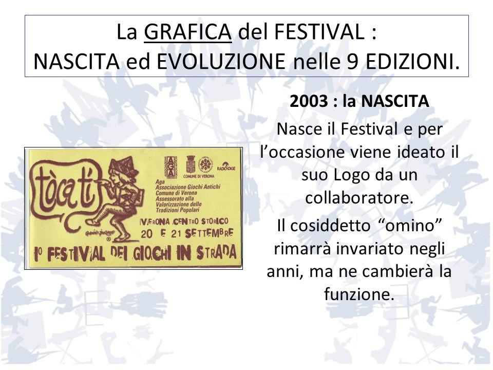 La GRAFICA del FESTIVAL : NASCITA ed EVOLUZIONE nelle 9 EDIZIONI.