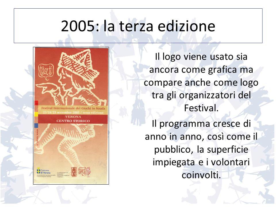 2005: la terza edizione Il logo viene usato sia ancora come grafica ma compare anche come logo tra gli organizzatori del Festival.