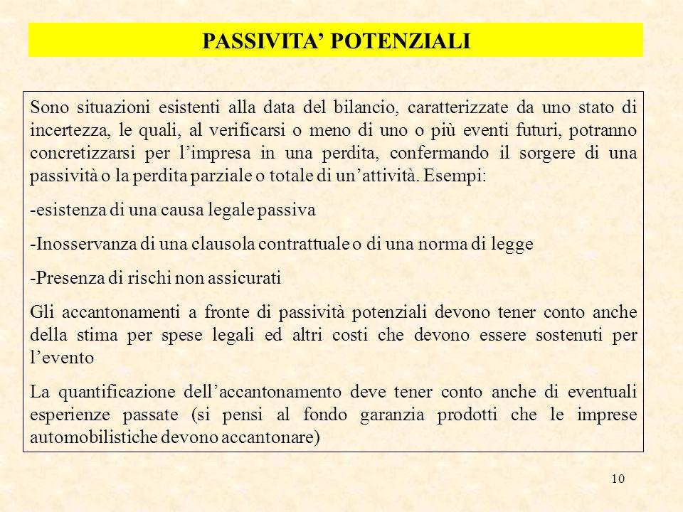PASSIVITA' POTENZIALI