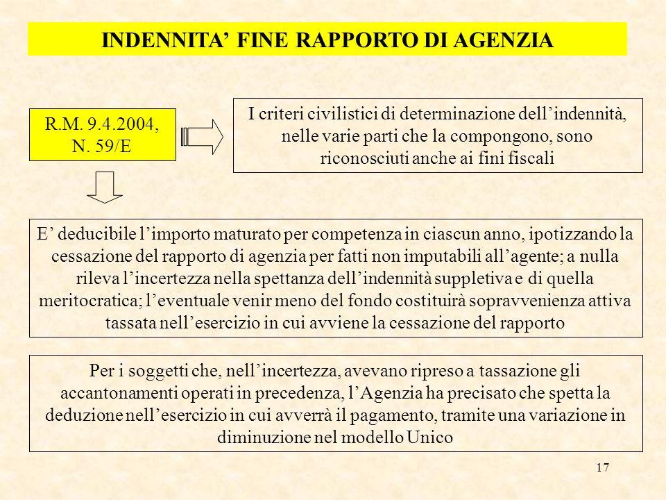 INDENNITA' FINE RAPPORTO DI AGENZIA