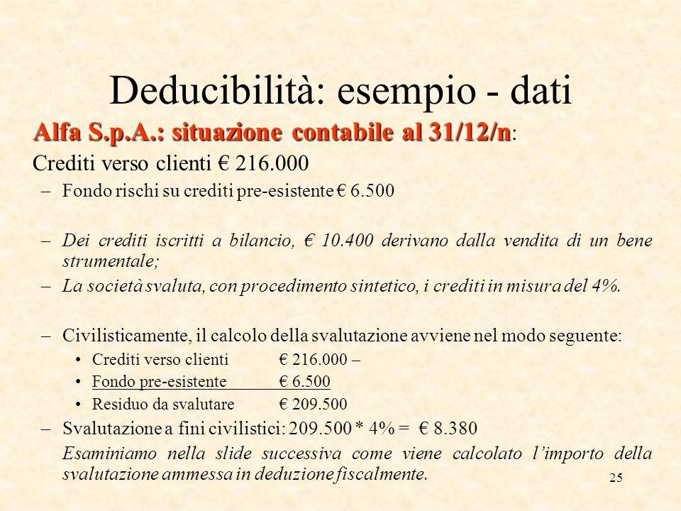 Deducibilità: esempio - dati
