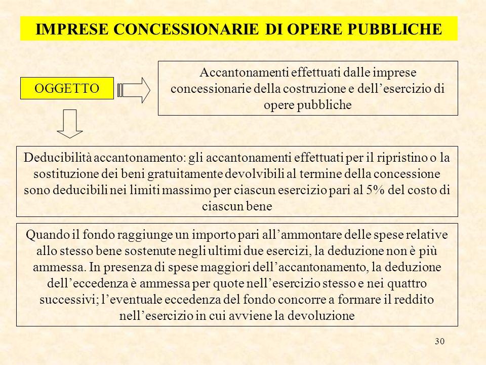 IMPRESE CONCESSIONARIE DI OPERE PUBBLICHE