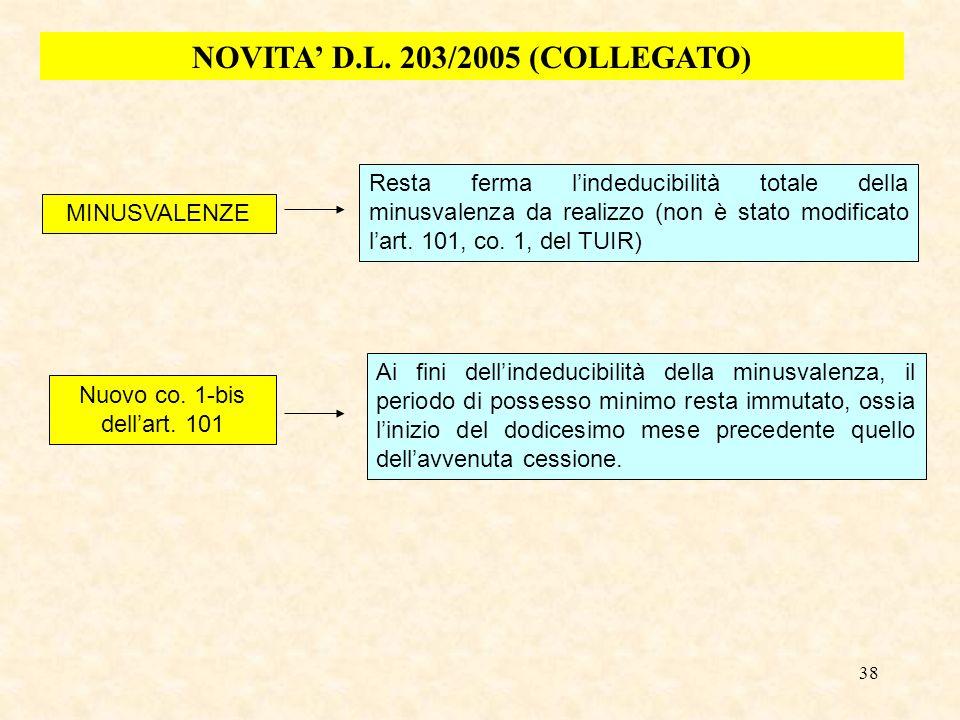 NOVITA' D.L. 203/2005 (COLLEGATO)