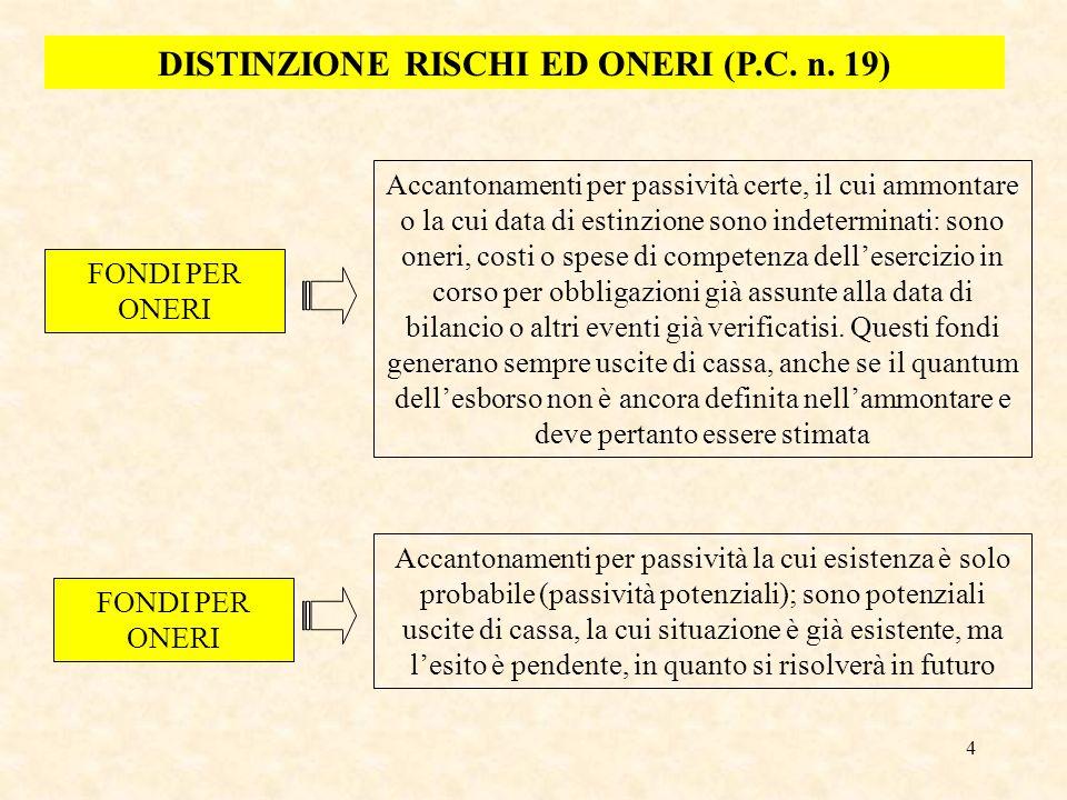 DISTINZIONE RISCHI ED ONERI (P.C. n. 19)