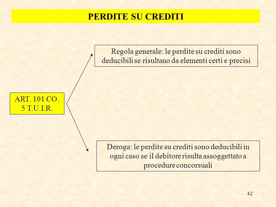 PERDITE SU CREDITIRegola generale: le perdite su crediti sono deducibili se risultano da elementi certi e precisi.