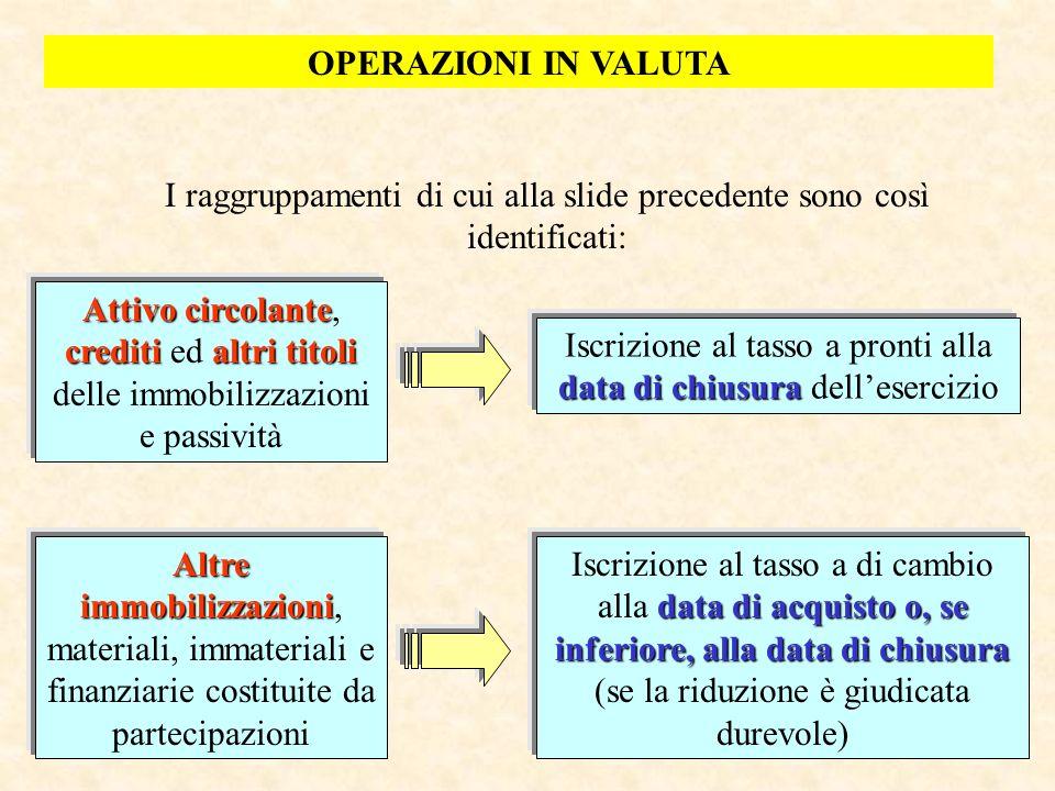 I raggruppamenti di cui alla slide precedente sono così identificati: