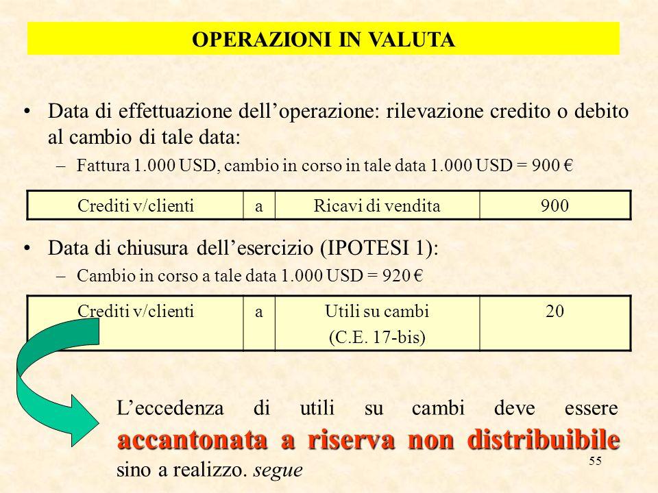 Data di chiusura dell'esercizio (IPOTESI 1):