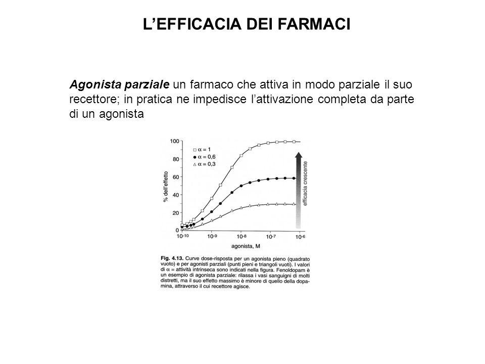 L'EFFICACIA DEI FARMACI