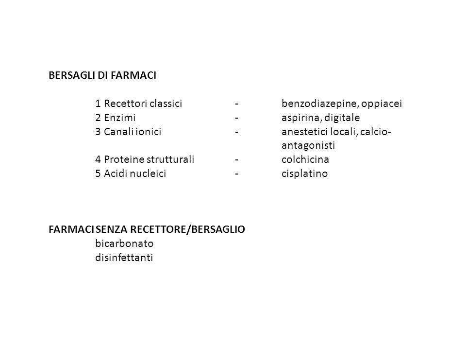 BERSAGLI DI FARMACI 1 Recettori classici - benzodiazepine, oppiacei. 2 Enzimi - aspirina, digitale.