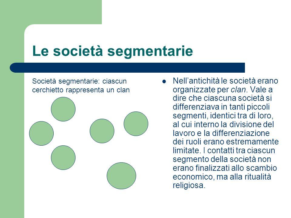 Le società segmentarie