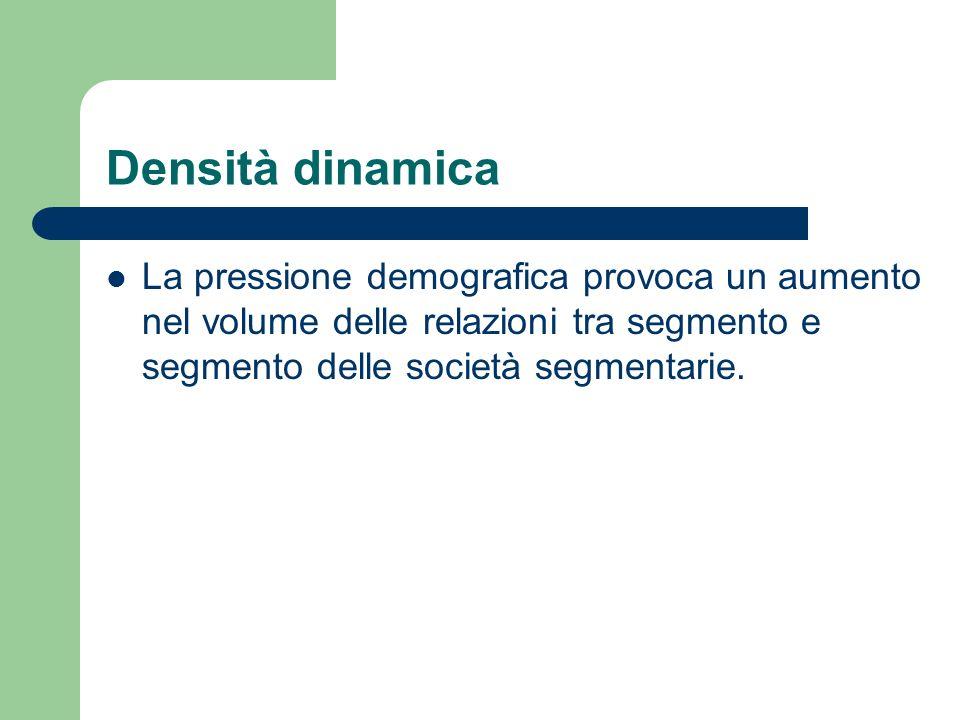 Densità dinamica La pressione demografica provoca un aumento nel volume delle relazioni tra segmento e segmento delle società segmentarie.
