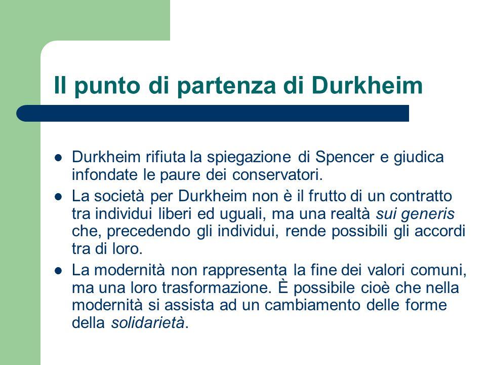 Il punto di partenza di Durkheim