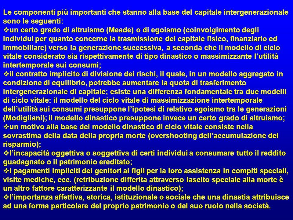 Le componenti più importanti che stanno alla base del capitale intergenerazionale sono le seguenti: