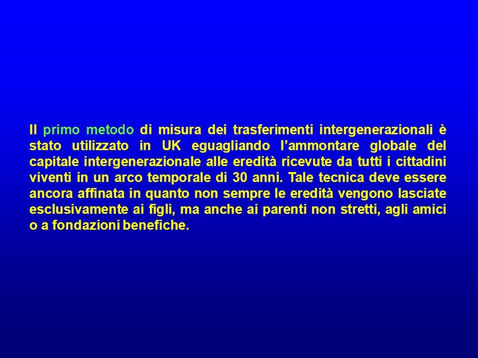 Il primo metodo di misura dei trasferimenti intergenerazionali è stato utilizzato in UK eguagliando l'ammontare globale del capitale intergenerazionale alle eredità ricevute da tutti i cittadini viventi in un arco temporale di 30 anni.